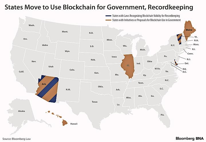 State chart