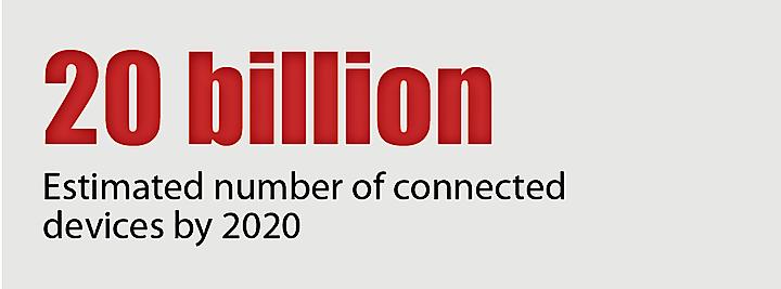 20 billion
