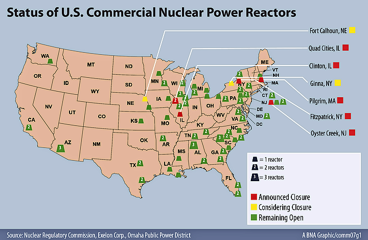 Status of Commercial Nuclear Reactors
