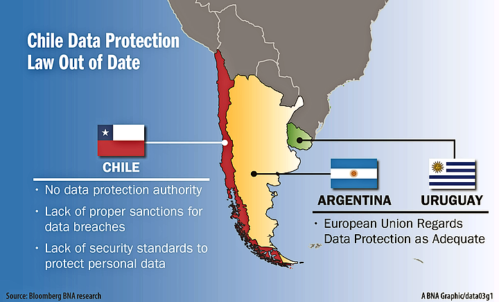 Chile law deficits