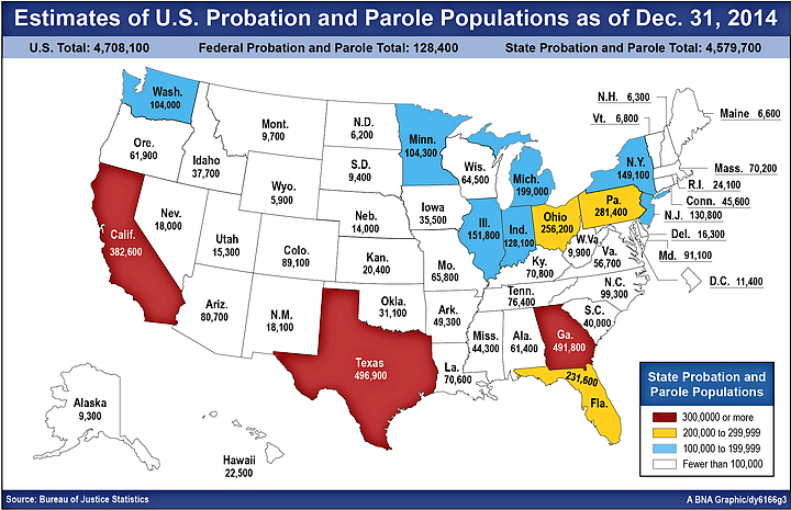 Estimates of U.S. Probation and Parole Populations
