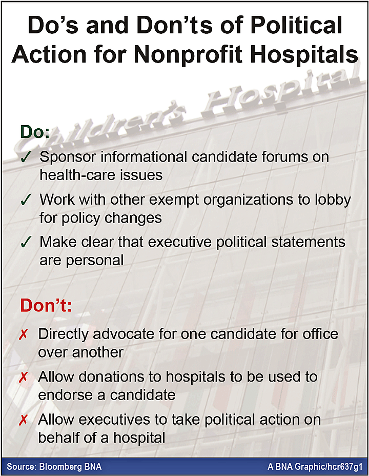 Do's and Don'ts of Political Action for Nonprofit Hospitals