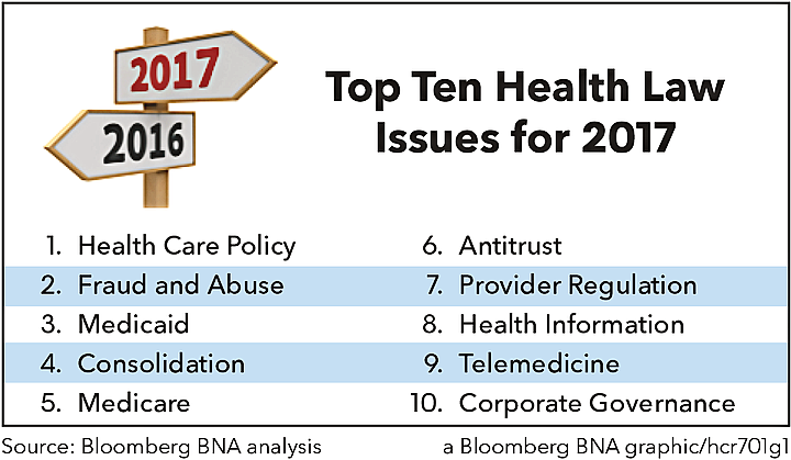 Top 10 Health Law Issues for 2017