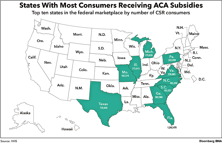 States With Most Consumers Receiving ACA Subsidies