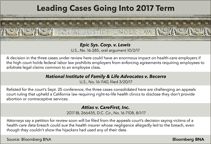 Leading Cases Going Into 2017 Term