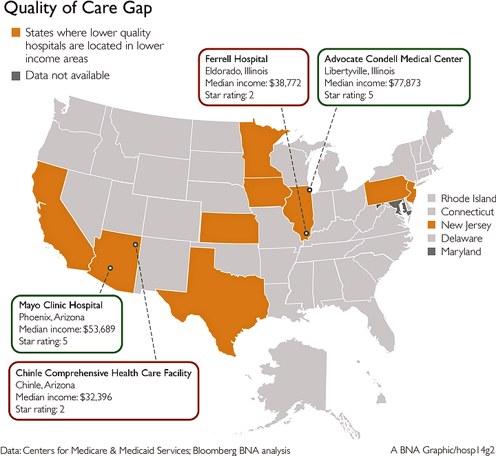 Quality of Care Gap