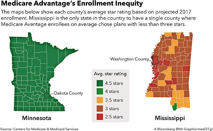 Medicare Advantage's Enrollment Inequity