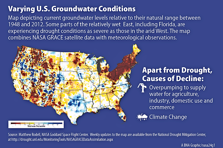 Disappearing Groundwater in U.S.