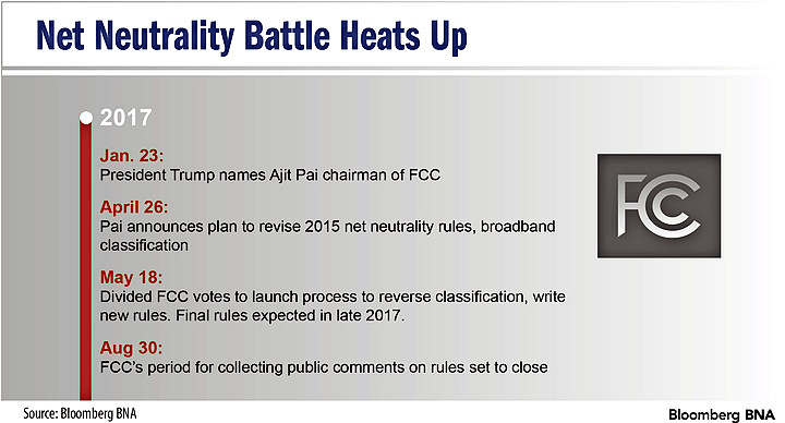 Net Neutrality Debate: FCC Gets 22 Million Comments, Many From Bots