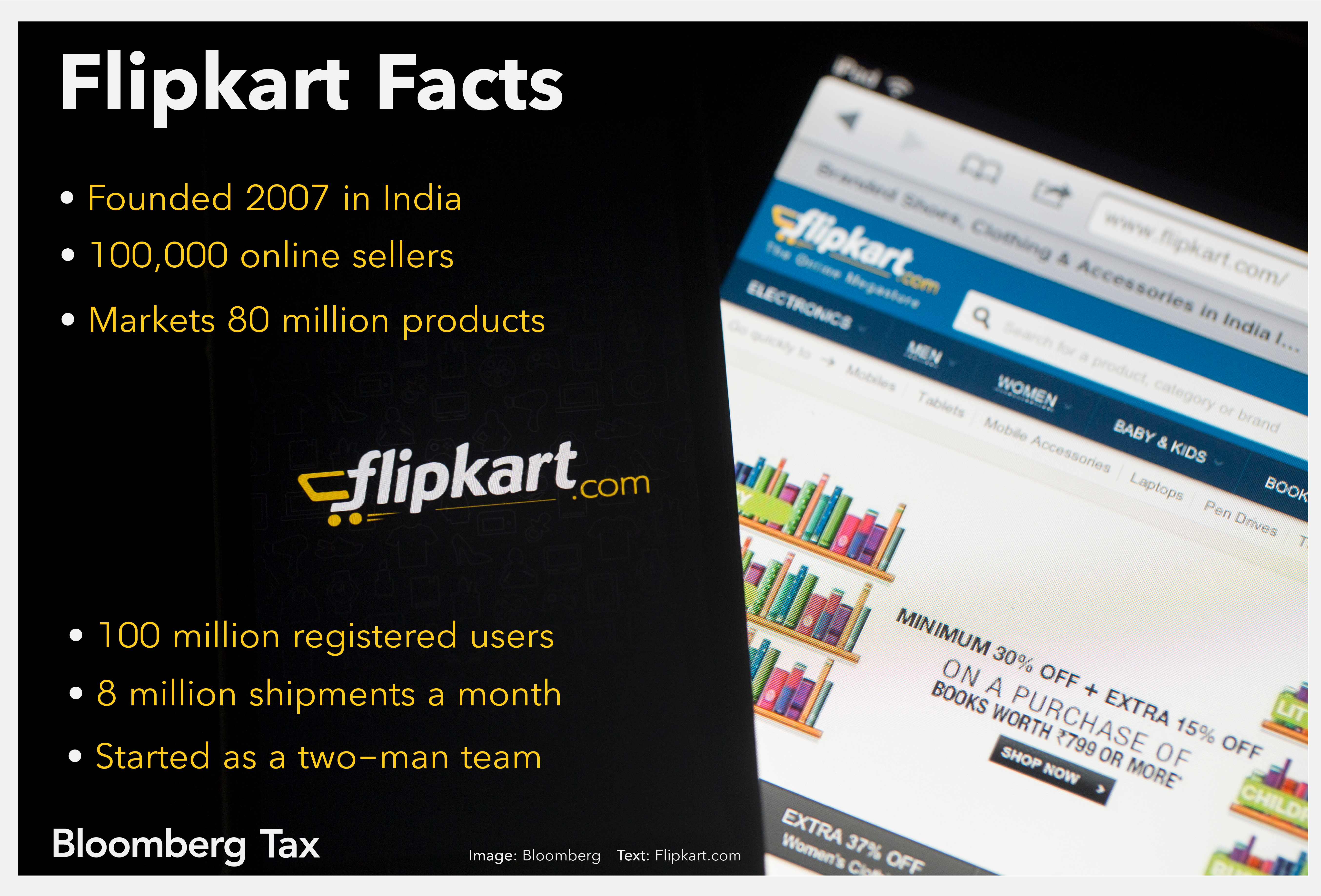How tax plays into amazon walmart bids for flipkart bloomberg tax the tax authority aggressively applies the provision in situations when an incoming shareholder like walmart is evidently attempting to gain access to the fandeluxe Gallery