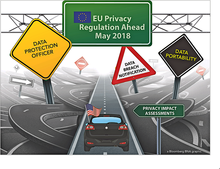 EU Privacy Regulation